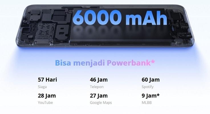kapasitas baterai realme 7