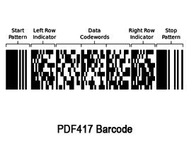 barcode pdf417