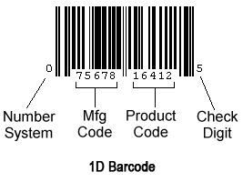 barcode satu dimensi