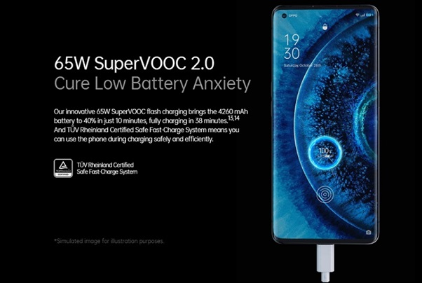 fast charging 65w superVOOC 2.0 hp oppo find x2