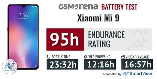 baterai awet dan besar Xiaomi Mi 9